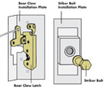 Parts -  Door Latch Install Kit - Bear Claw Small
